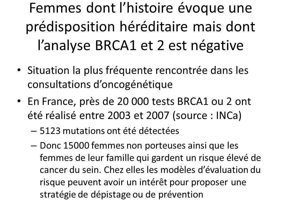 Femmes dont lhistoire évoque une prédisposition héréditaire mais dont lanalyse BRCA1 et 2 est négative Situation la plus fréquente rencontrée dans les consultations doncogénétique En France, près de 20 000 tests BRCA1 ou 2 ont été réalisé entre 2003 et 2007 (source : INCa) – 5123 mutations ont été détectées – Donc 15000 femmes non porteuses ainsi que les femmes de leur famille qui gardent un risque élevé de cancer du sein.