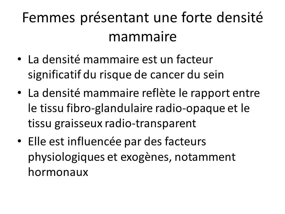 Femmes présentant une forte densité mammaire La densité mammaire est un facteur significatif du risque de cancer du sein La densité mammaire reflète le rapport entre le tissu fibro-glandulaire radio-opaque et le tissu graisseux radio-transparent Elle est influencée par des facteurs physiologiques et exogènes, notamment hormonaux