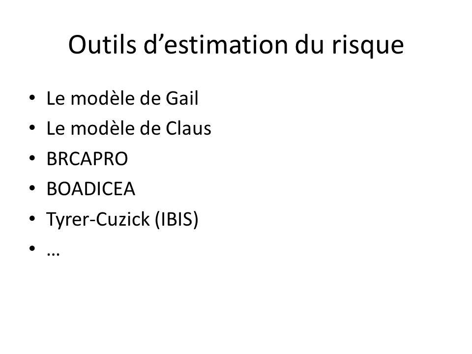 Outils destimation du risque Le modèle de Gail Le modèle de Claus BRCAPRO BOADICEA Tyrer-Cuzick (IBIS) …