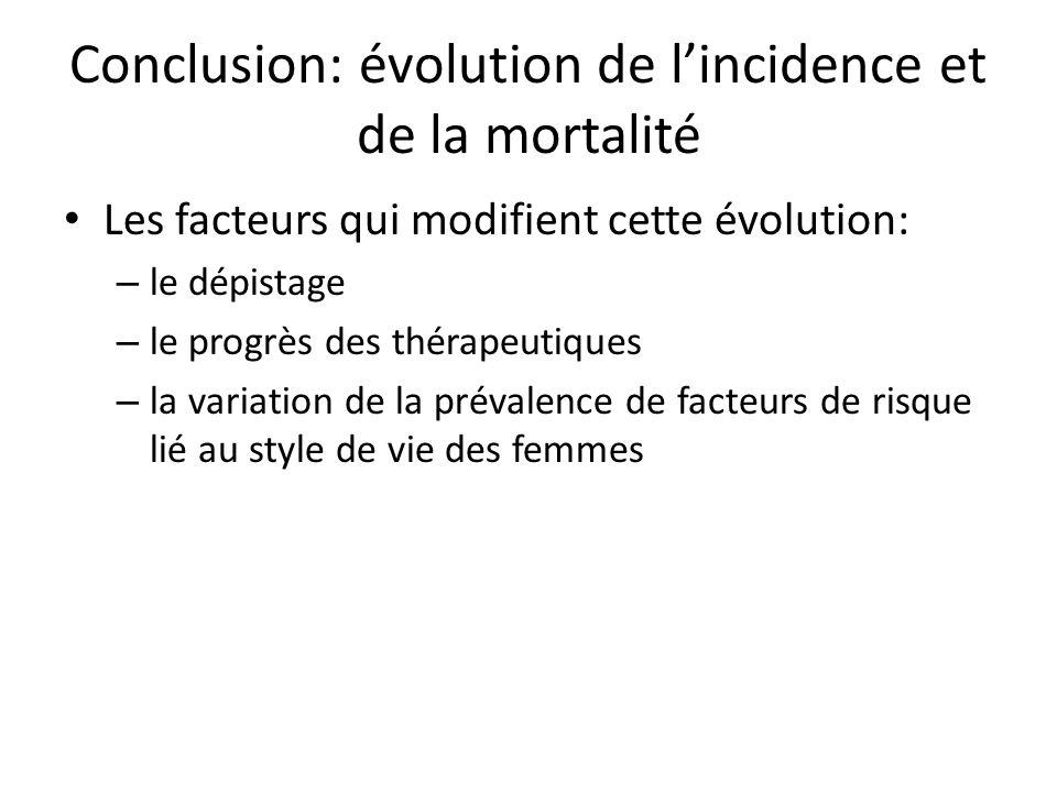 Conclusion: évolution de lincidence et de la mortalité Les facteurs qui modifient cette évolution: – le dépistage – le progrès des thérapeutiques – la variation de la prévalence de facteurs de risque lié au style de vie des femmes