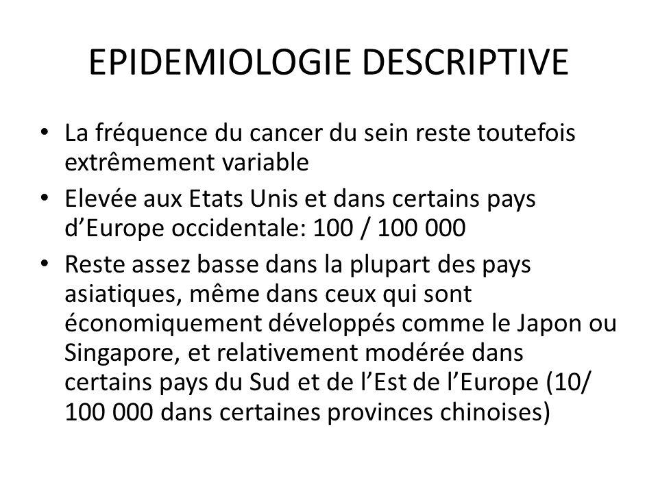 EPIDEMIOLOGIE DESCRIPTIVE La fréquence du cancer du sein reste toutefois extrêmement variable Elevée aux Etats Unis et dans certains pays dEurope occidentale: 100 / 100 000 Reste assez basse dans la plupart des pays asiatiques, même dans ceux qui sont économiquement développés comme le Japon ou Singapore, et relativement modérée dans certains pays du Sud et de lEst de lEurope (10/ 100 000 dans certaines provinces chinoises)