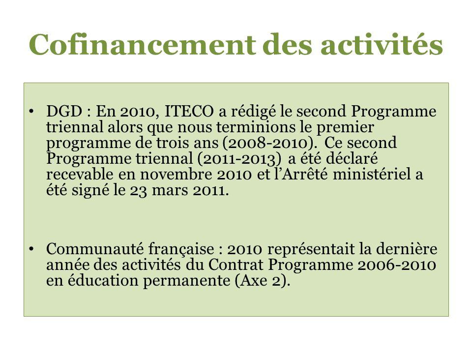 Cofinancement des activités DGD : En 2010, ITECO a rédigé le second Programme triennal alors que nous terminions le premier programme de trois ans (2008-2010).