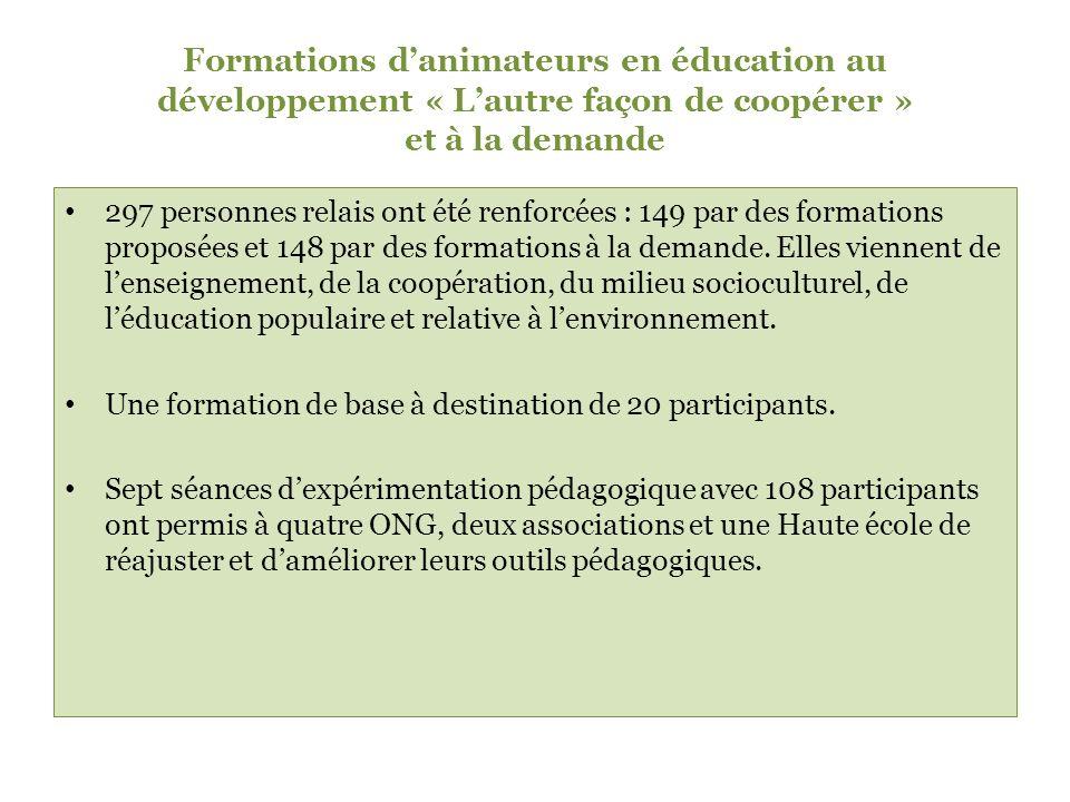 Formations danimateurs en éducation au développement « Lautre façon de coopérer » et à la demande 297 personnes relais ont été renforcées : 149 par des formations proposées et 148 par des formations à la demande.