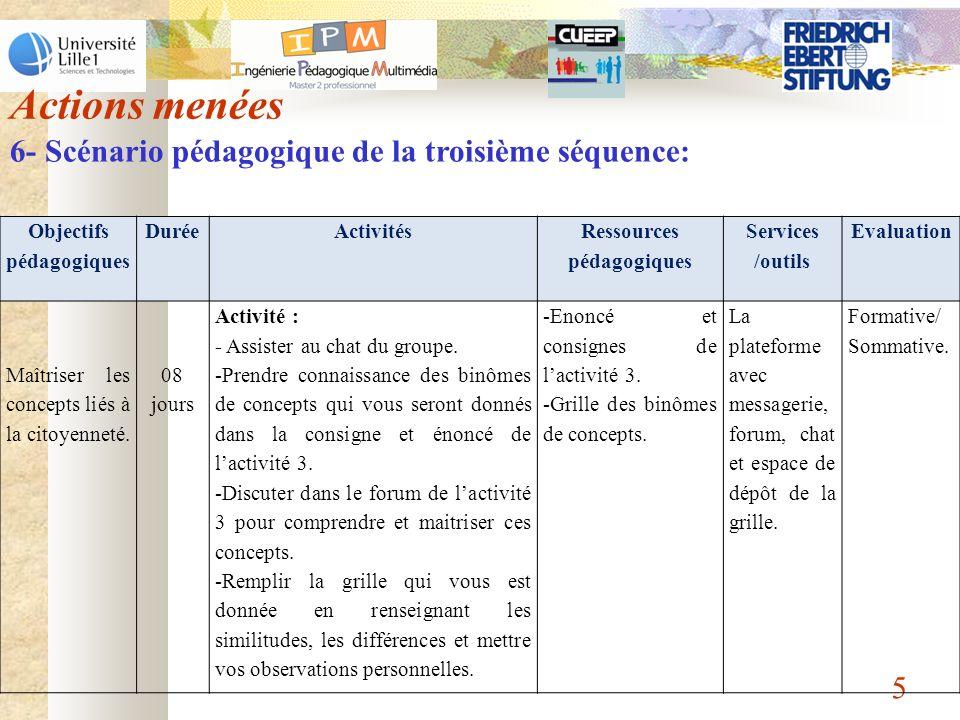 5 Actions menées 6- Scénario pédagogique de la troisième séquence: Objectifs pédagogiques DuréeActivités Ressources pédagogiques Services /outils Eval