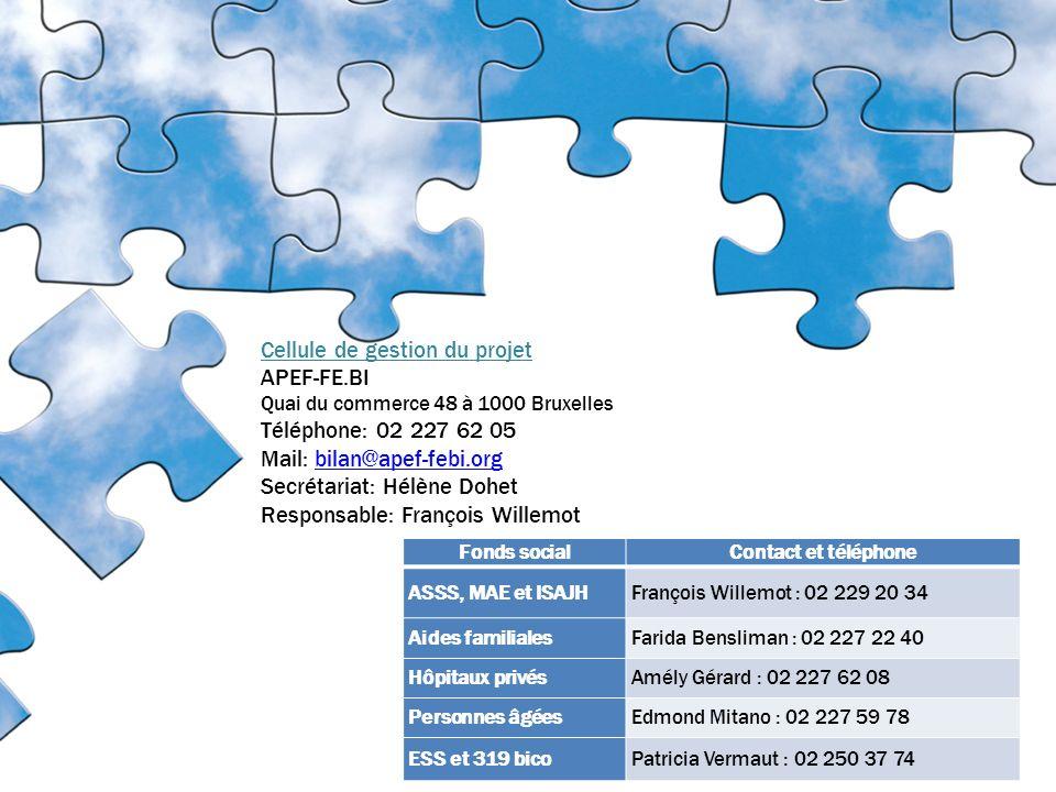 Quai du commerce 48 1000 Bruxelles 11 NOS COORDONNÉES Cellule de gestion du projet APEF-FE.BI Quai du commerce 48 à 1000 Bruxelles Téléphone: 02 227 6