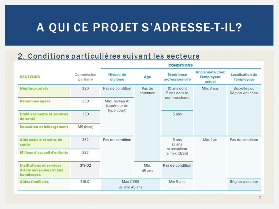 2. Conditions particulières suivant les secteurs 7 A QUI CE PROJET SADRESSE-T-IL?