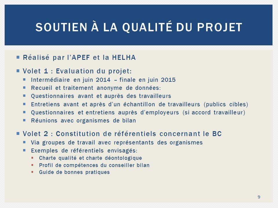 Réalisé par lAPEF et la HELHA Volet 1 : Evaluation du projet: Intermédiaire en juin 2014 – finale en juin 2015 Recueil et traitement anonyme de donnée