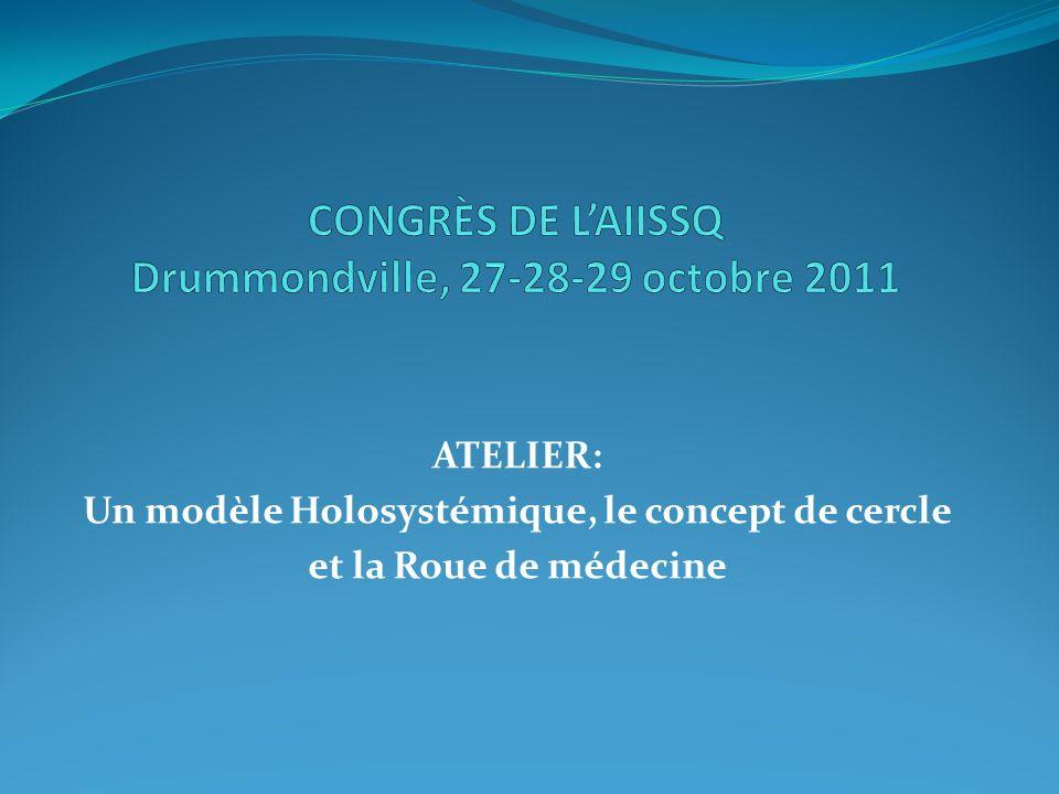 ATELIER: Un modèle Holosystémique, le concept de cercle et la Roue de médecine