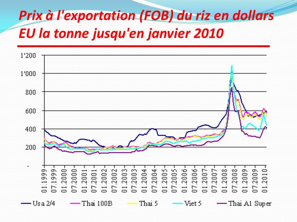 Prix à l'exportation (FOB) du riz en dollars EU la tonne jusqu'en janvier 2010