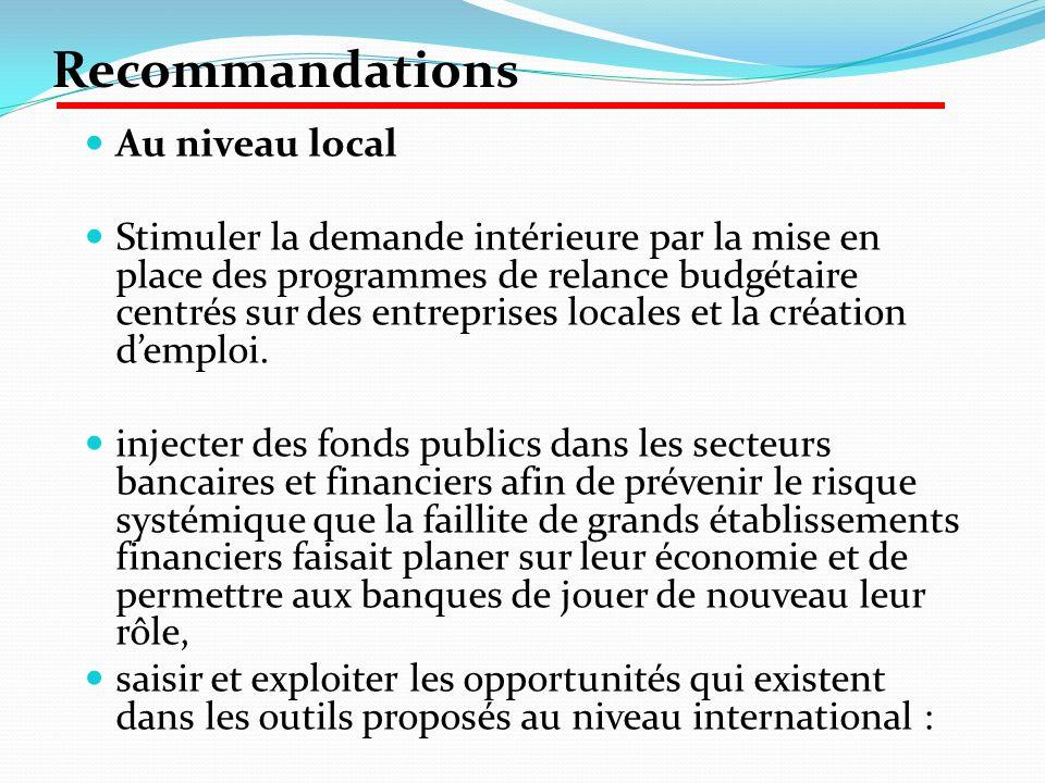 Au niveau local Stimuler la demande intérieure par la mise en place des programmes de relance budgétaire centrés sur des entreprises locales et la cré