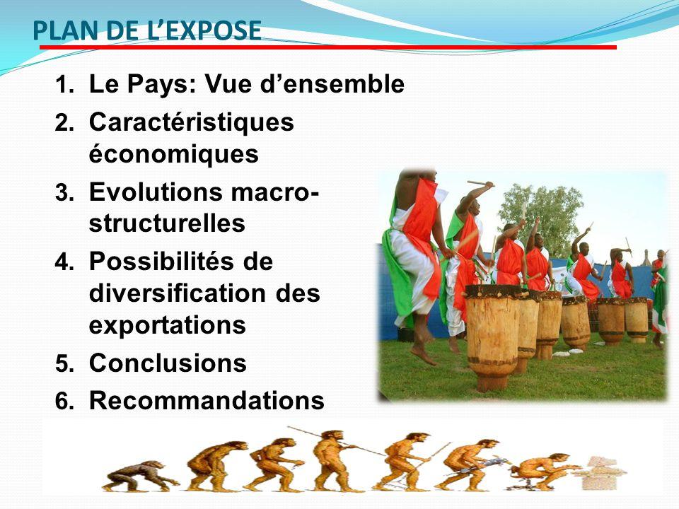 PLAN DE LEXPOSE 1. Le Pays: Vue densemble 2. Caractéristiques économiques 3. Evolutions macro- structurelles 4. Possibilités de diversification des ex
