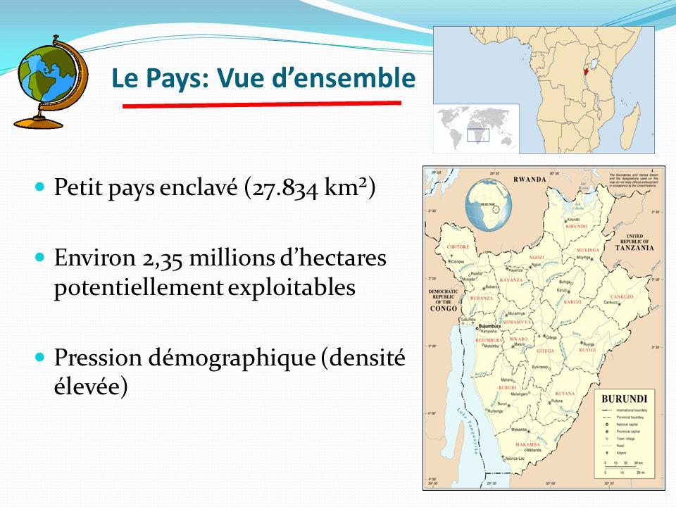 Le Pays: Vue densemble Petit pays enclavé (27.834 km²) Environ 2,35 millions dhectares potentiellement exploitables Pression démographique (densité él