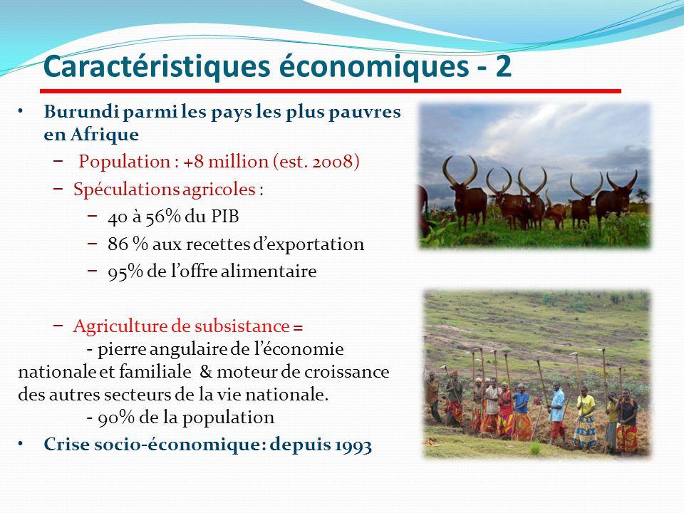 Caractéristiques économiques - 2 Burundi parmi les pays les plus pauvres en Afrique – Population : +8 million (est. 2008) – Spéculations agricoles : –