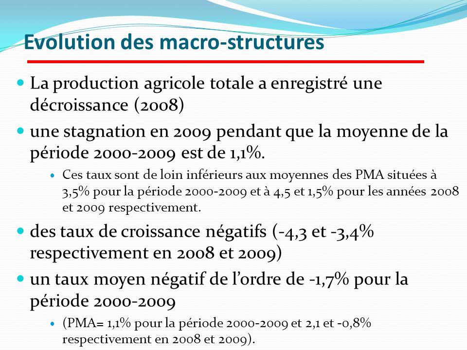 Evolution des macro-structures La production agricole totale a enregistré une décroissance (2008) une stagnation en 2009 pendant que la moyenne de la