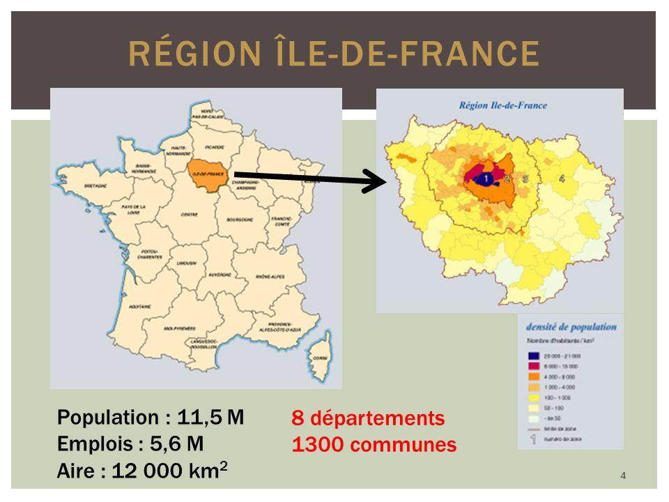 RÉGION ÎLE-DE-FRANCE Population : 11,5 M Emplois : 5,6 M Aire : 12 000 km 2 8 départements 1300 communes 4