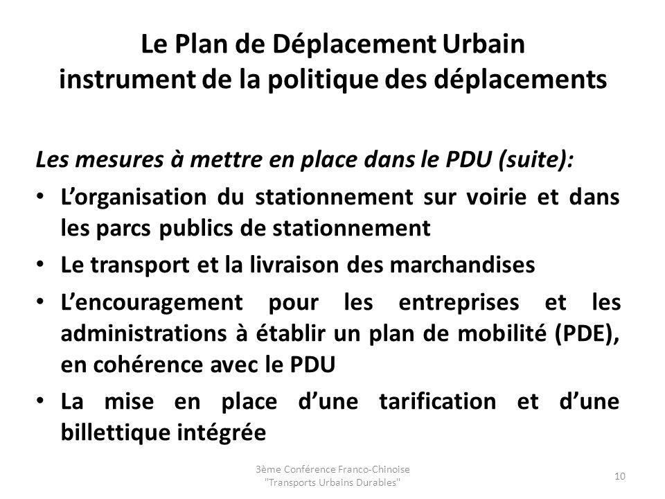 Le Plan de Déplacement Urbain instrument de la politique des déplacements Les mesures à mettre en place dans le PDU (suite): Lorganisation du stationn