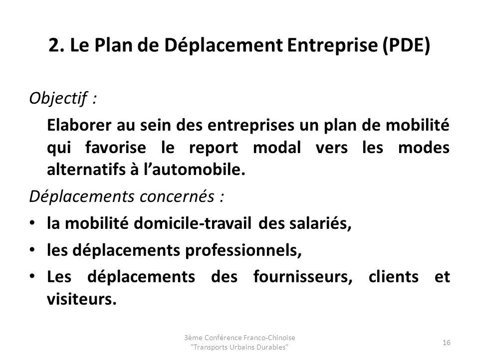 2. Le Plan de Déplacement Entreprise (PDE) Objectif : Elaborer au sein des entreprises un plan de mobilité qui favorise le report modal vers les modes