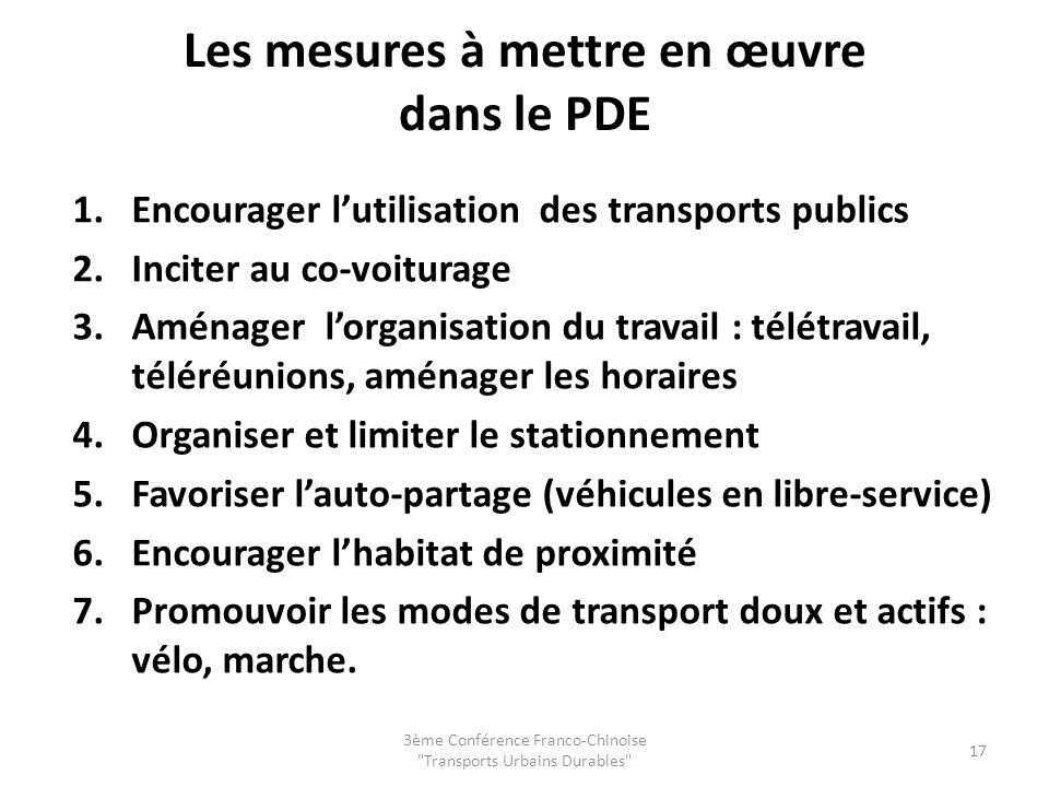 Les mesures à mettre en œuvre dans le PDE 1.Encourager lutilisation des transports publics 2.Inciter au co-voiturage 3.Aménager lorganisation du travail : télétravail, téléréunions, aménager les horaires 4.Organiser et limiter le stationnement 5.Favoriser lauto-partage (véhicules en libre-service) 6.Encourager lhabitat de proximité 7.Promouvoir les modes de transport doux et actifs : vélo, marche.