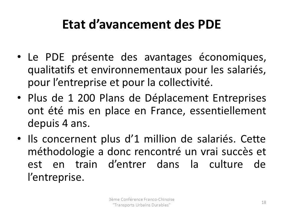 Etat davancement des PDE Le PDE présente des avantages économiques, qualitatifs et environnementaux pour les salariés, pour lentreprise et pour la col