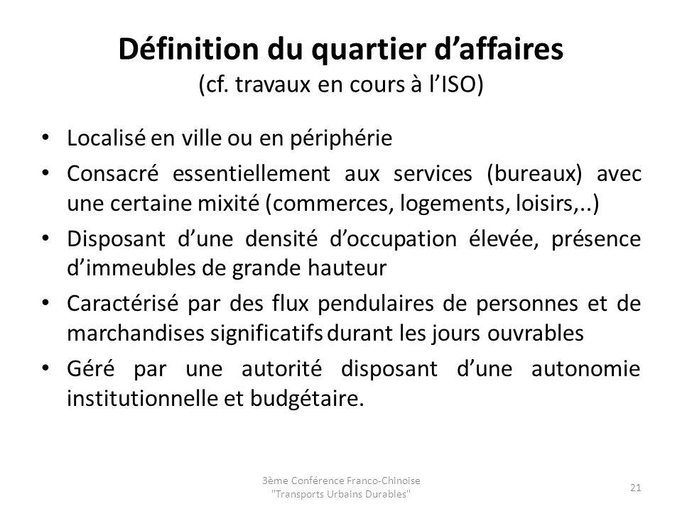 Définition du quartier daffaires (cf. travaux en cours à lISO) Localisé en ville ou en périphérie Consacré essentiellement aux services (bureaux) avec