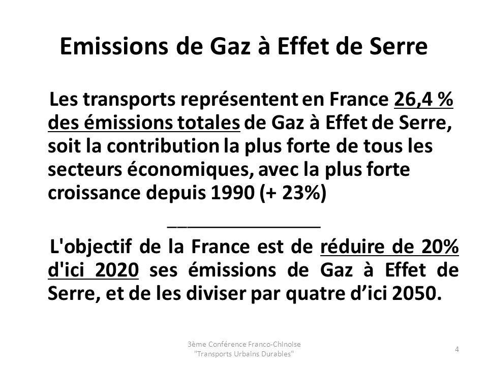Emissions de Gaz à Effet de Serre Les transports représentent en France 26,4 % des émissions totales de Gaz à Effet de Serre, soit la contribution la plus forte de tous les secteurs économiques, avec la plus forte croissance depuis 1990 (+ 23%) ________________ L objectif de la France est de réduire de 20% d ici 2020 ses émissions de Gaz à Effet de Serre, et de les diviser par quatre dici 2050.