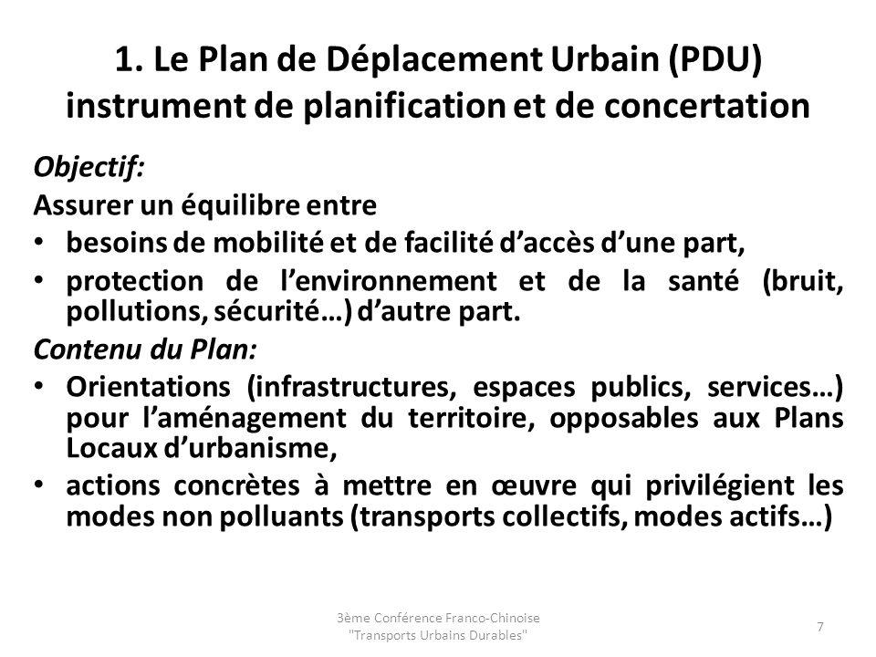 1. Le Plan de Déplacement Urbain (PDU) instrument de planification et de concertation Objectif: Assurer un équilibre entre besoins de mobilité et de f