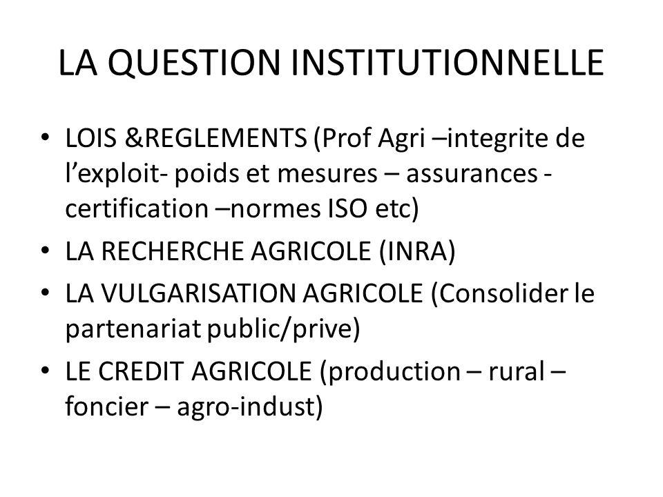 LA QUESTION INSTITUTIONNELLE LOIS &REGLEMENTS (Prof Agri –integrite de lexploit- poids et mesures – assurances - certification –normes ISO etc) LA REC