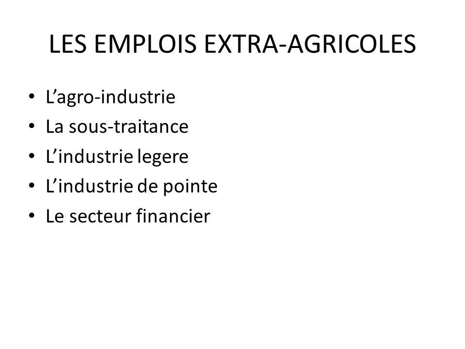 LES EMPLOIS EXTRA-AGRICOLES Lagro-industrie La sous-traitance Lindustrie legere Lindustrie de pointe Le secteur financier