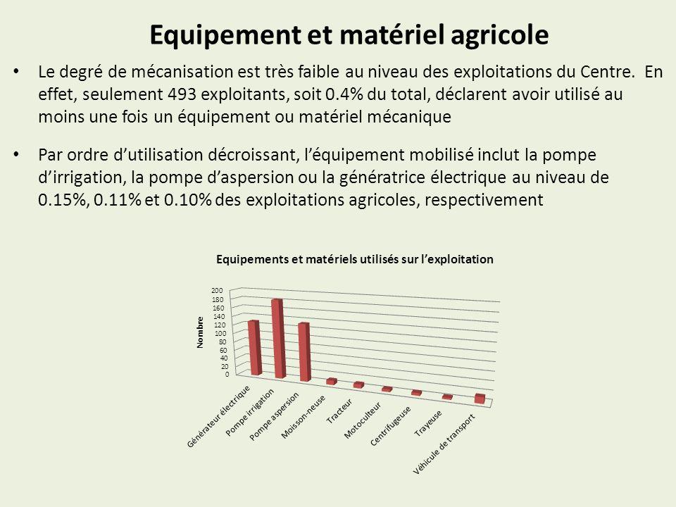 Equipement et matériel agricole Le degré de mécanisation est très faible au niveau des exploitations du Centre. En effet, seulement 493 exploitants, s