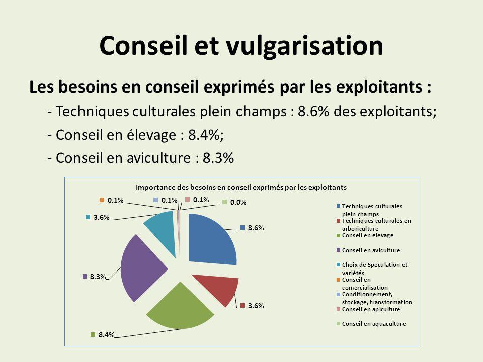 Conseil et vulgarisation Les besoins en conseil exprimés par les exploitants : - Techniques culturales plein champs : 8.6% des exploitants; - Conseil