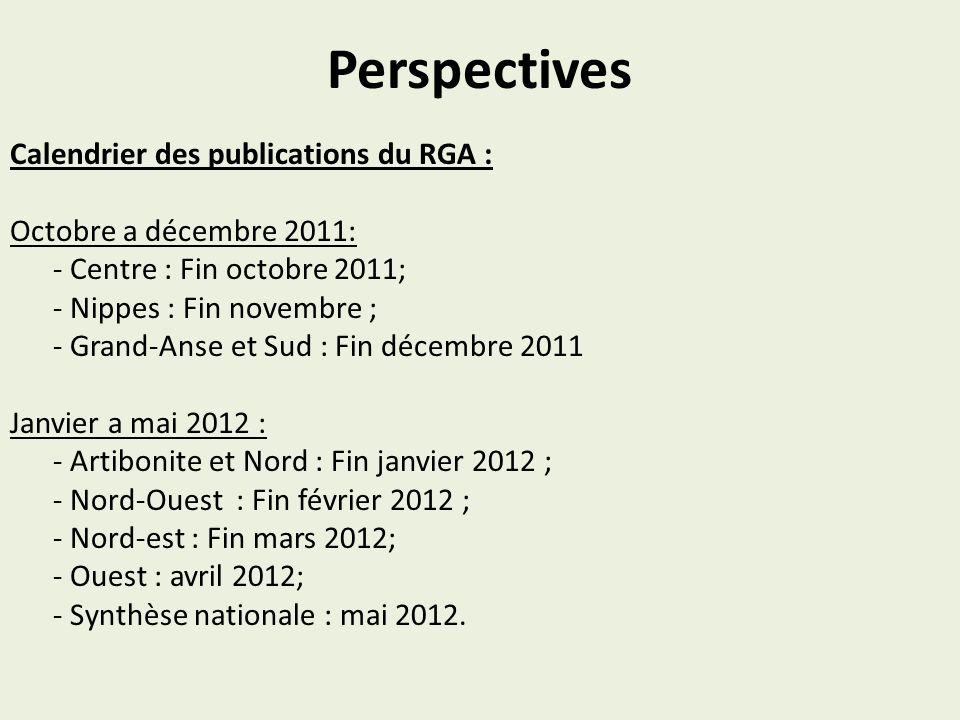 Perspectives Calendrier des publications du RGA : Octobre a décembre 2011: - Centre : Fin octobre 2011; - Nippes : Fin novembre ; - Grand-Anse et Sud