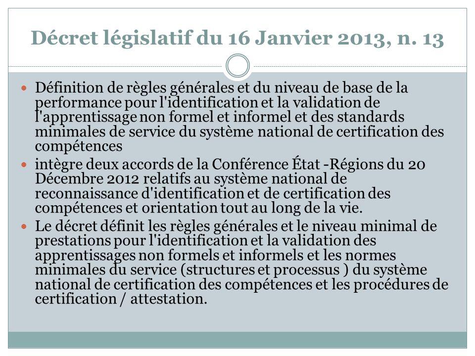 Décret législatif du 16 Janvier 2013, n.