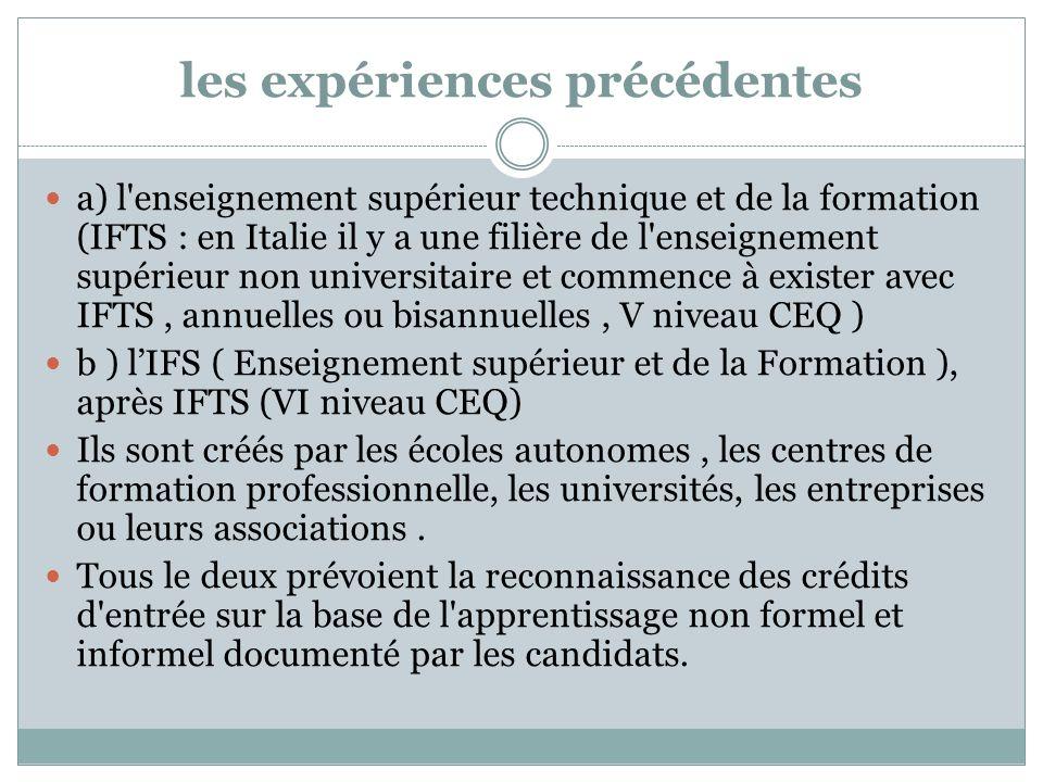 les expériences précédentes a) l enseignement supérieur technique et de la formation (IFTS : en Italie il y a une filière de l enseignement supérieur non universitaire et commence à exister avec IFTS, annuelles ou bisannuelles, V niveau CEQ ) b ) lIFS ( Enseignement supérieur et de la Formation ), après IFTS (VI niveau CEQ) Ils sont créés par les écoles autonomes, les centres de formation professionnelle, les universités, les entreprises ou leurs associations.