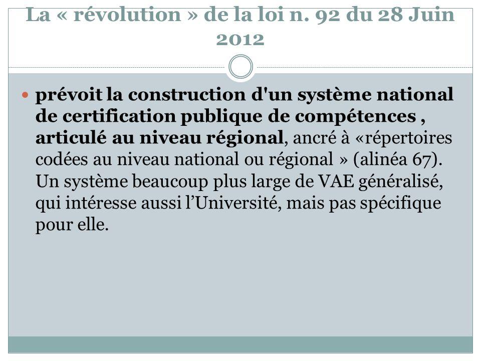 La « révolution » de la loi n.