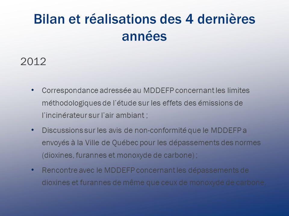 Bilan et réalisations des 4 dernières années 2012 Correspondance adressée au MDDEFP concernant les limites méthodologiques de létude sur les effets des émissions de lincinérateur sur lair ambiant ; Discussions sur les avis de non-conformité que le MDDEFP a envoyés à la Ville de Québec pour les dépassements des normes (dioxines, furannes et monoxyde de carbone) ; Rencontre avec le MDDEFP concernant les dépassements de dioxines et furannes de même que ceux de monoxyde de carbone.