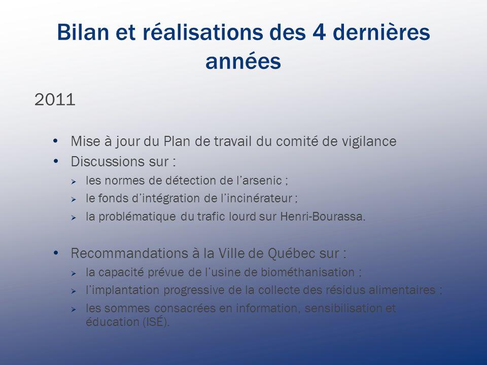 Bilan et réalisations des 4 dernières années 2011 Mise à jour du Plan de travail du comité de vigilance Discussions sur : les normes de détection de larsenic ; le fonds dintégration de lincinérateur ; la problématique du trafic lourd sur Henri-Bourassa.