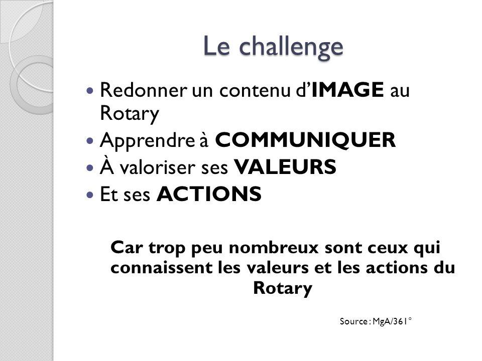 Le challenge Redonner un contenu dIMAGE au Rotary Apprendre à COMMUNIQUER À valoriser ses VALEURS Et ses ACTIONS Car trop peu nombreux sont ceux qui c