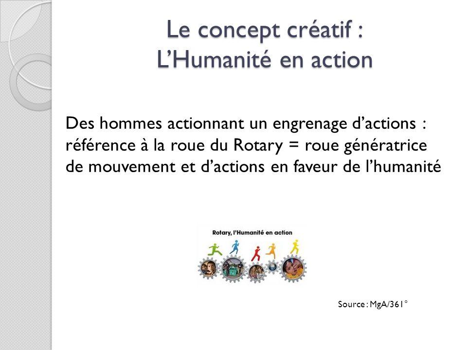 Le concept créatif : LHumanité en action Des mots forts en base line : LES ROTARY CLUBS SONT ANIMÉS PAR DES HOMMES DACTION QUI MÈNENT DES ACTIONS POUR LHOMME Source : MgA/361°