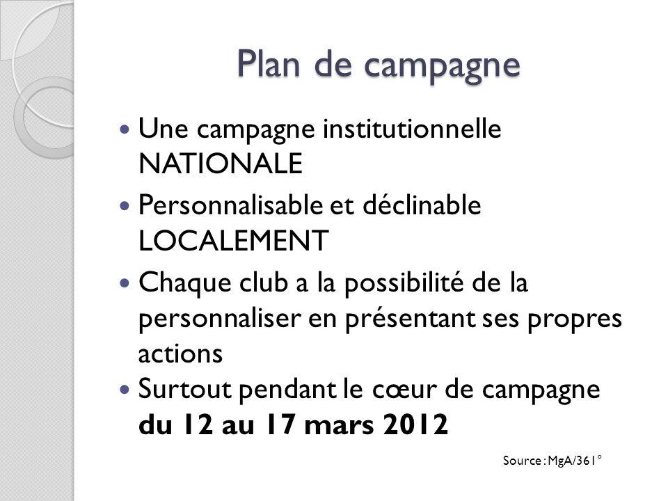 Plan de campagne Une campagne institutionnelle NATIONALE Personnalisable et déclinable LOCALEMENT Chaque club a la possibilité de la personnaliser en