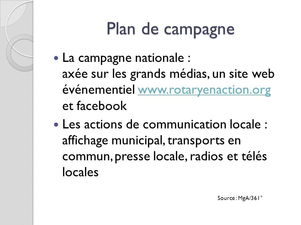 Plan de campagne La campagne nationale : axée sur les grands médias, un site web événementiel www.rotaryenaction.orgwww.rotaryenaction.org et facebook