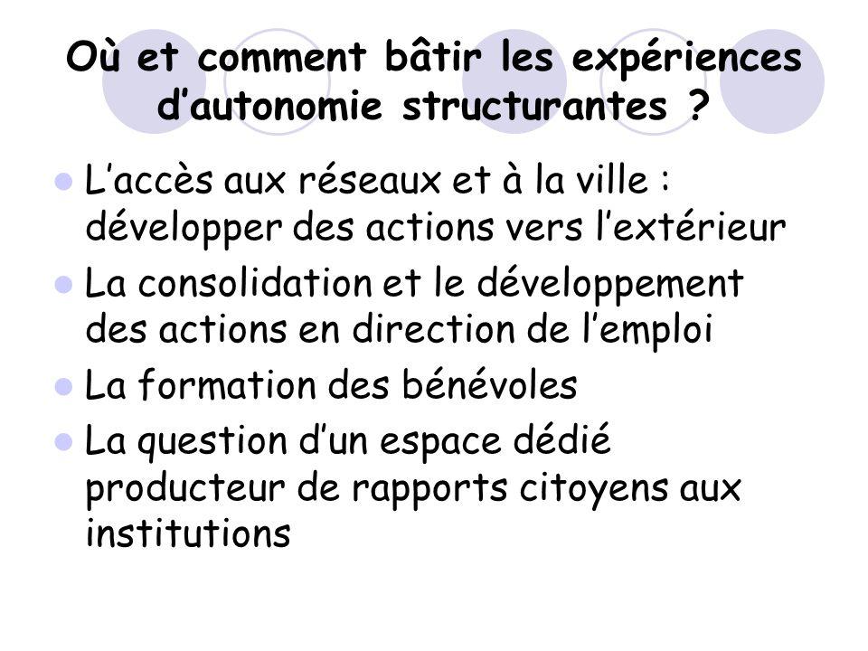 Où et comment bâtir les expériences dautonomie structurantes ? Laccès aux réseaux et à la ville : développer des actions vers lextérieur La consolidat