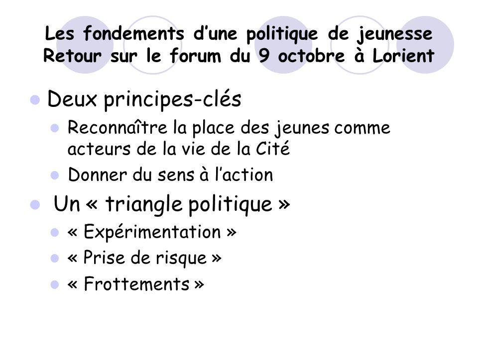 Les fondements dune politique de jeunesse Retour sur le forum du 9 octobre à Lorient Deux principes-clés Reconnaître la place des jeunes comme acteurs