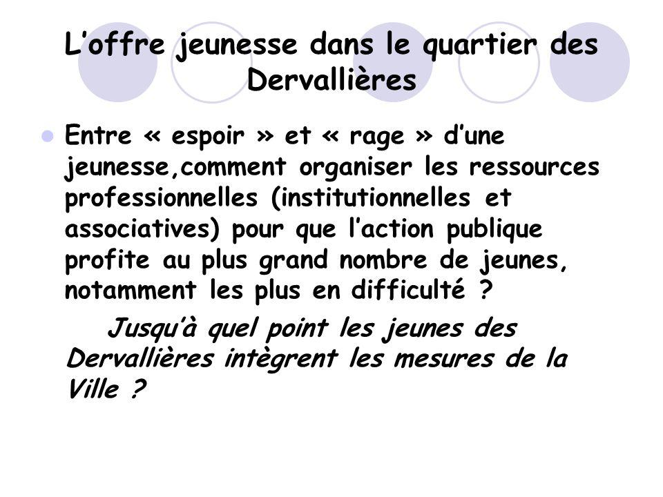 Loffre jeunesse dans le quartier des Dervallières Entre « espoir » et « rage » dune jeunesse,comment organiser les ressources professionnelles (instit