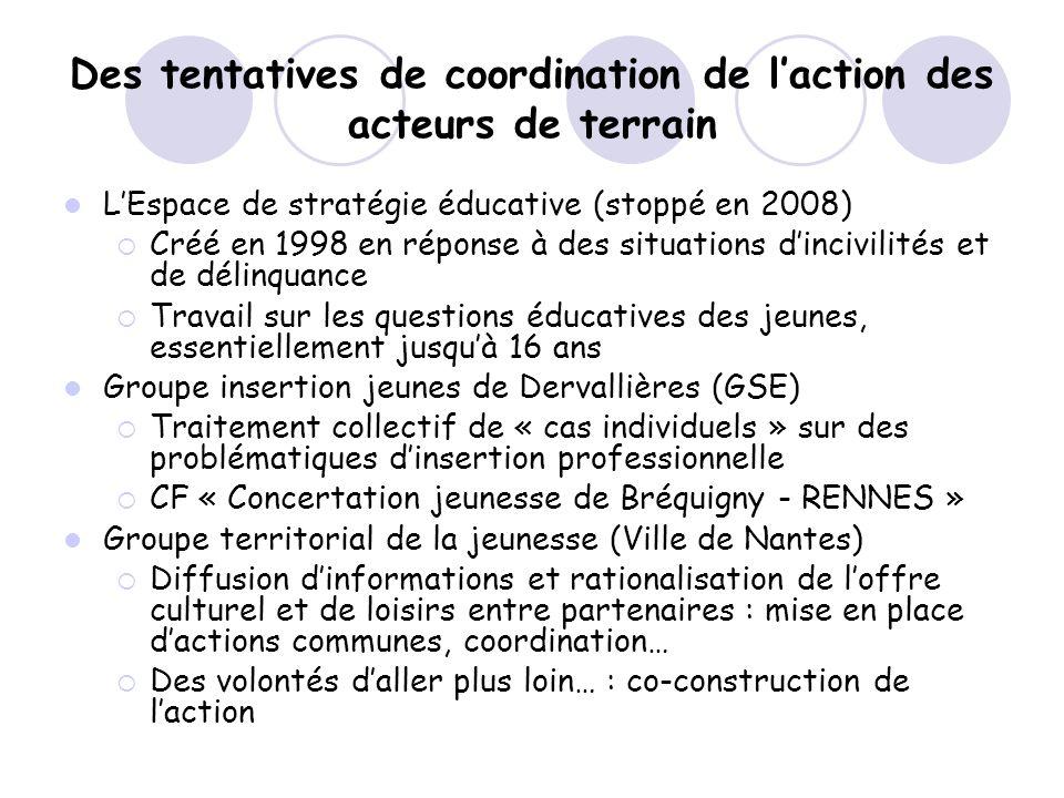 Des tentatives de coordination de laction des acteurs de terrain LEspace de stratégie éducative (stoppé en 2008) Créé en 1998 en réponse à des situati