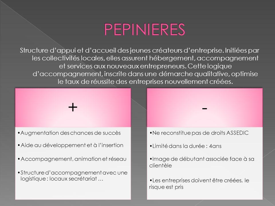 Structure dappui et daccueil des jeunes créateurs dentreprise.