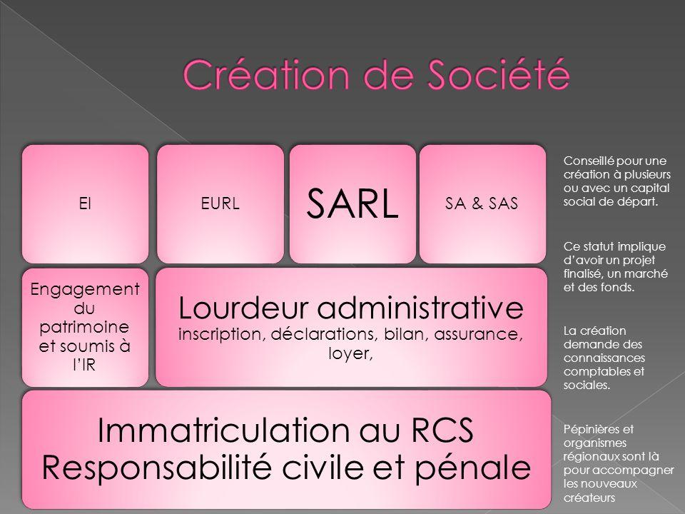 Immatriculation au RCS Responsabilité civile et pénale Lourdeur administrative inscription, déclarations, bilan, assurance, loyer, EIEURL Engagement d