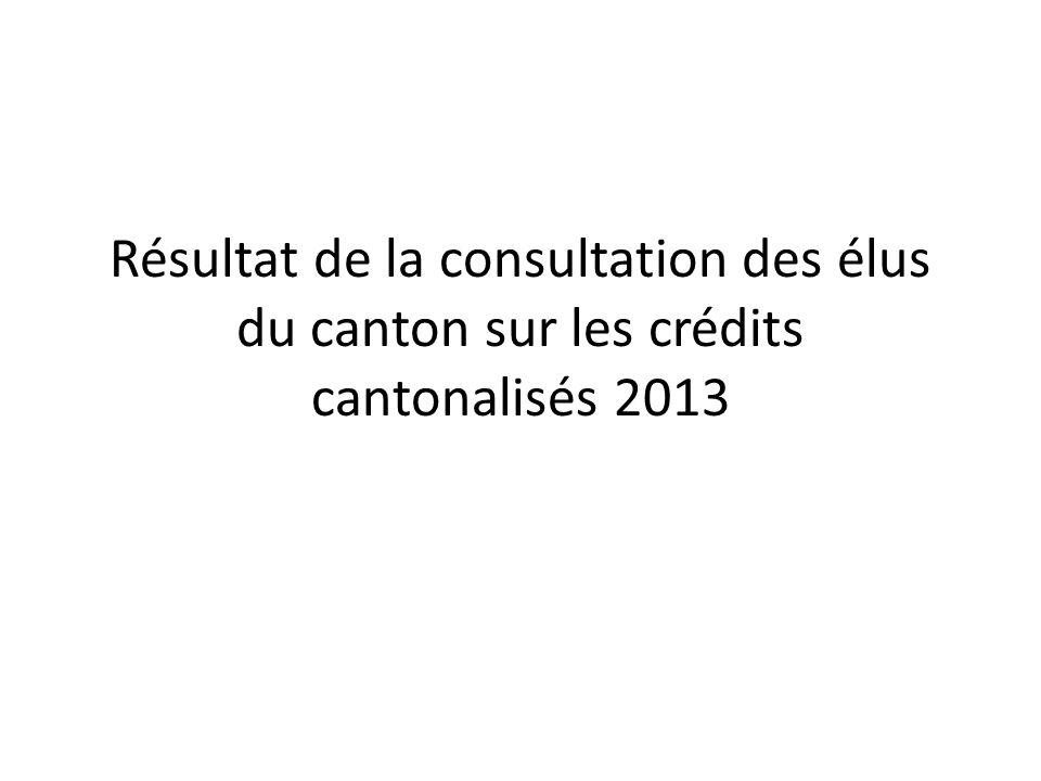 Résultat de la consultation des élus du canton sur les crédits cantonalisés 2013