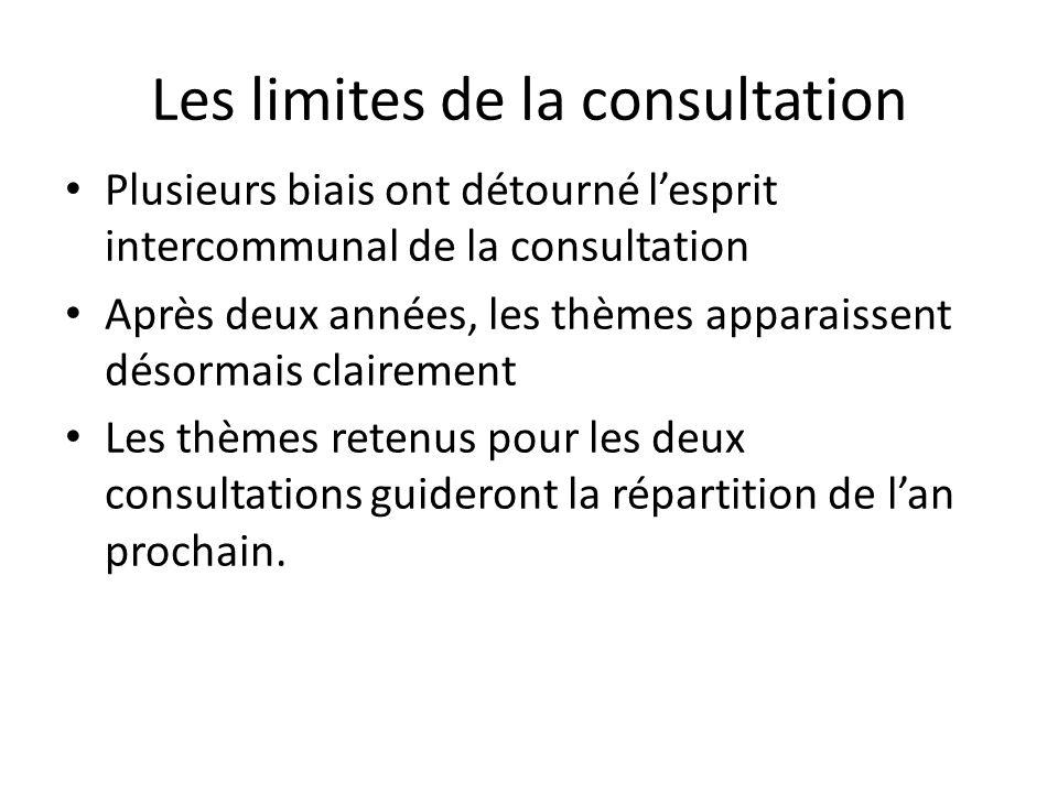Les limites de la consultation Plusieurs biais ont détourné lesprit intercommunal de la consultation Après deux années, les thèmes apparaissent désormais clairement Les thèmes retenus pour les deux consultations guideront la répartition de lan prochain.