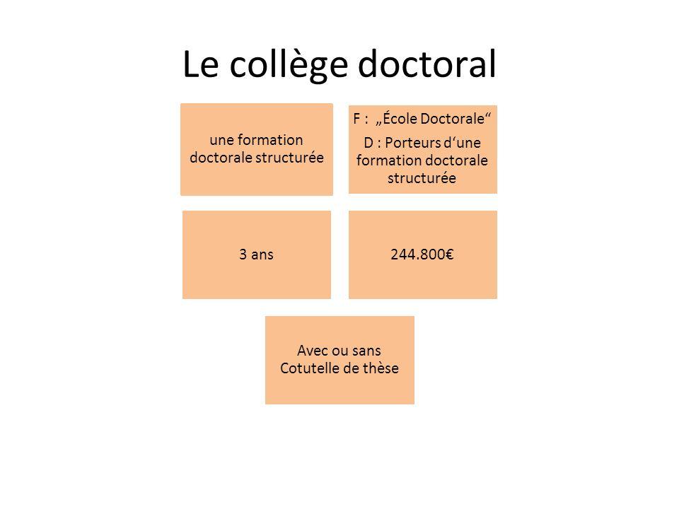 Le collège doctoral une formation doctorale structurée F : École Doctorale D : Porteurs dune formation doctorale structurée 3 ans244.800 Avec ou sans