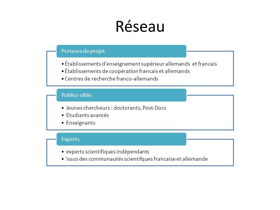 Réseau Établissements denseignement supérieur allemands et francais Établissements de coopération francais et allemands Centres de recherche franco-al